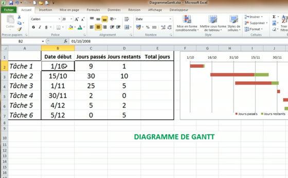 Diagramme de gantt suivez le guide de la planification projet diagramme de gantt avec le logiciel excel ccuart Choice Image