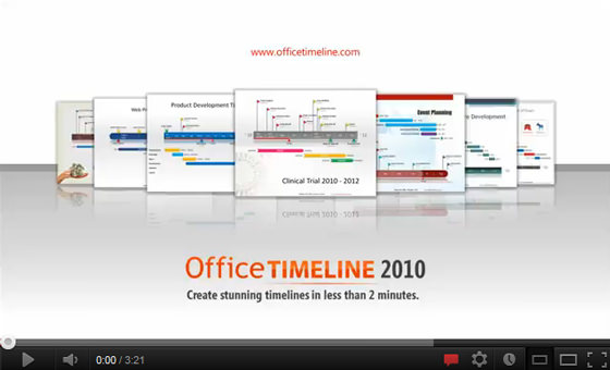Phases Office Timeline