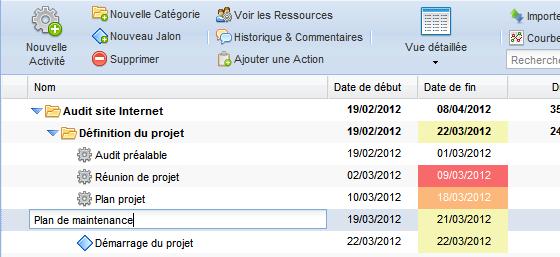 Diagramme De Gantt Suivez Le Guide De La Planification Projet