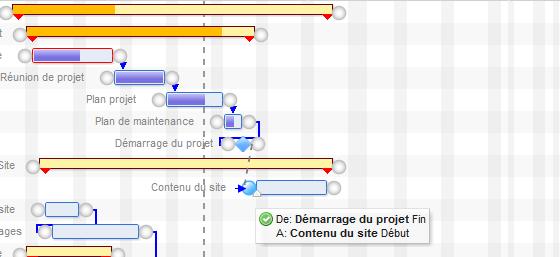 Diagramme de gantt suivez le guide de la planification projet etape 4 crez des dpendances ccuart Choice Image